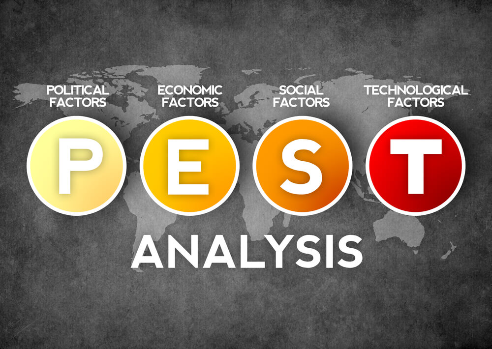 pest-analysis